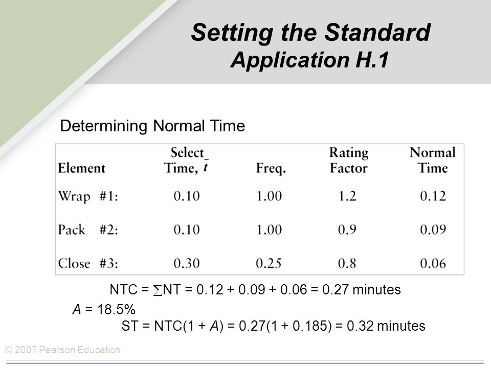 © 2007 Pearson Education Setting the Standard Application H.1 Determining Normal Time NTC =  NT = 0.12 + 0.09 + 0.06 = 0.27 minutes A = 18.5% ST = NTC(1 + A) = 0.27(1 + 0.185) = 0.32 minutes