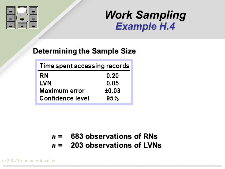© 2007 Pearson Education Determining the Sample Size Time spent accessing records RN0.20 LVN0.05 Maximum error±0.03 Confidence level95% n = 683 observ