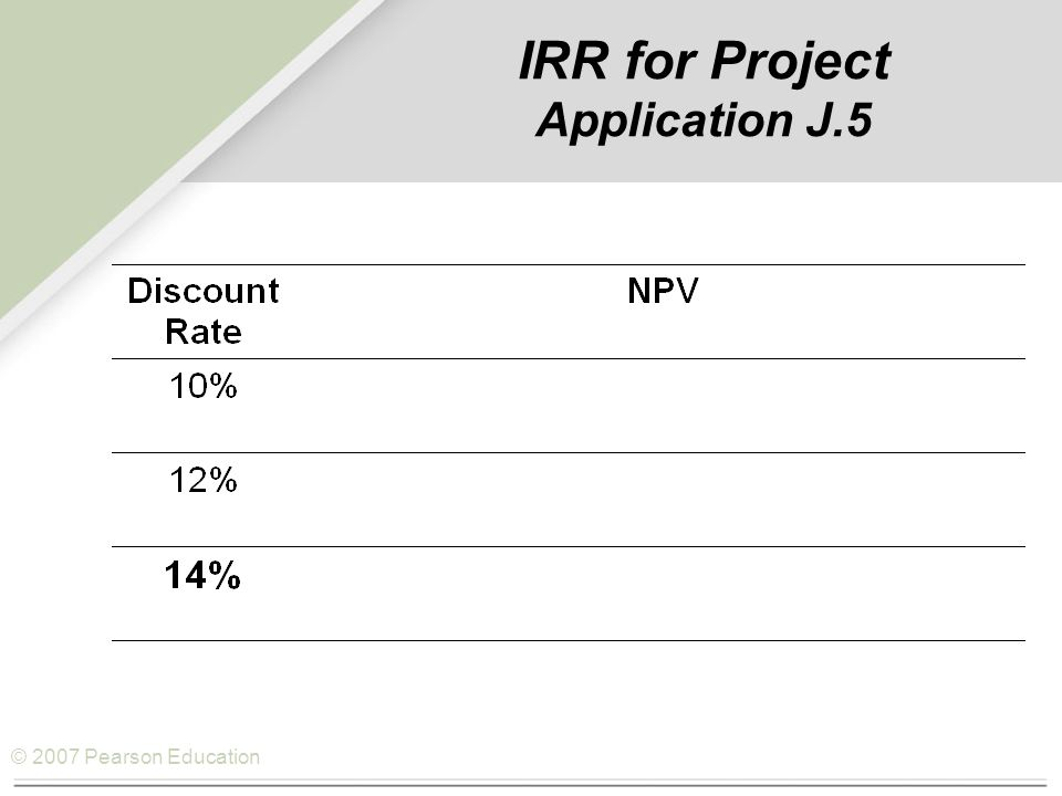 © 2007 Pearson Education IRR for Project Application J.5