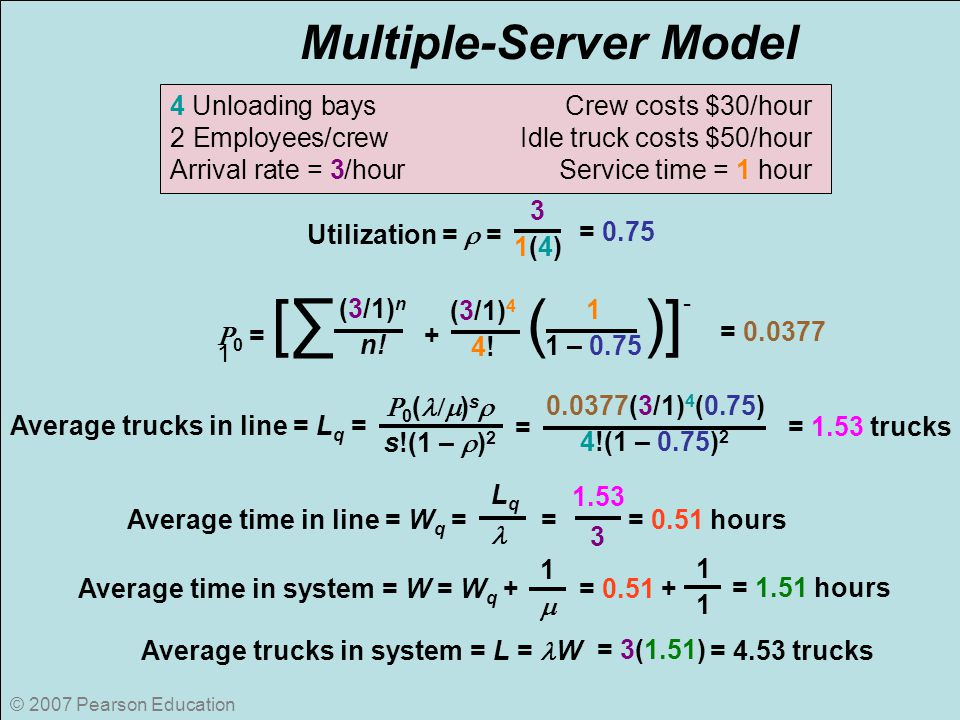 © 2007 Pearson Education Multiple-Server Model 4 Unloading baysCrew costs $30/hour 2 Employees/crewIdle truck costs $50/hour Arrival rate = 3/hourService time = 1 hour Utilization =  = 31(4)31(4) = 0.75  0 = [∑ + ( )] - 1 (3/1) n n.