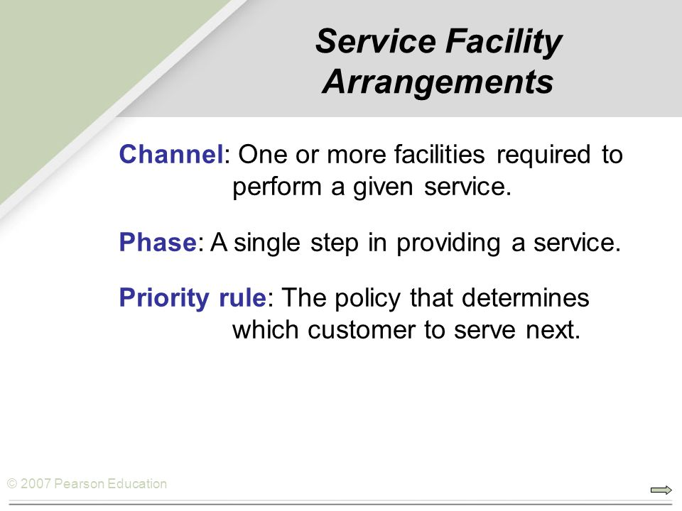 © 2007 Pearson Education Service Facility Arrangements Channel: One or more facilities required to perform a given service.