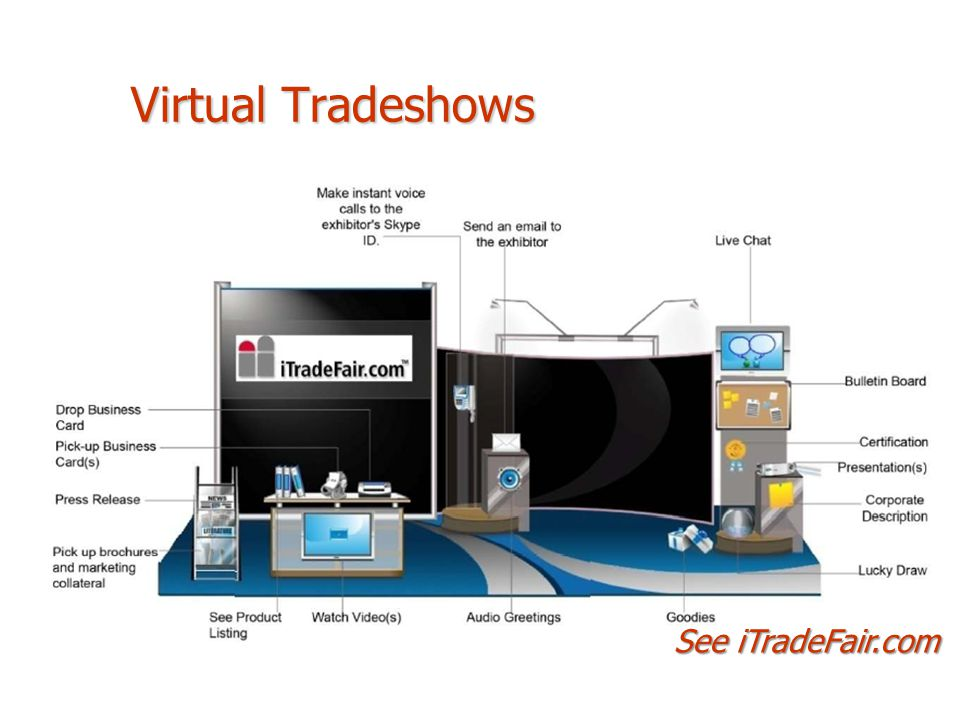 Virtual Tradeshows See iTradeFair.com