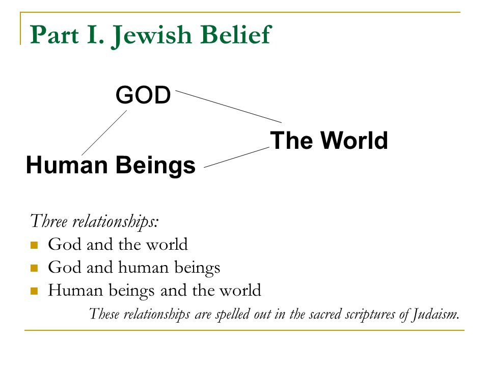 Part I. Jewish Belief Three relationships: God and the world God and human beings Human beings and the world These relationships are spelled out in th