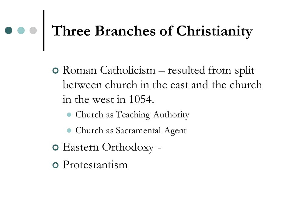 Three Branches of Christianity Roman Catholicism – resulted from split between church in the east and the church in the west in 1054.