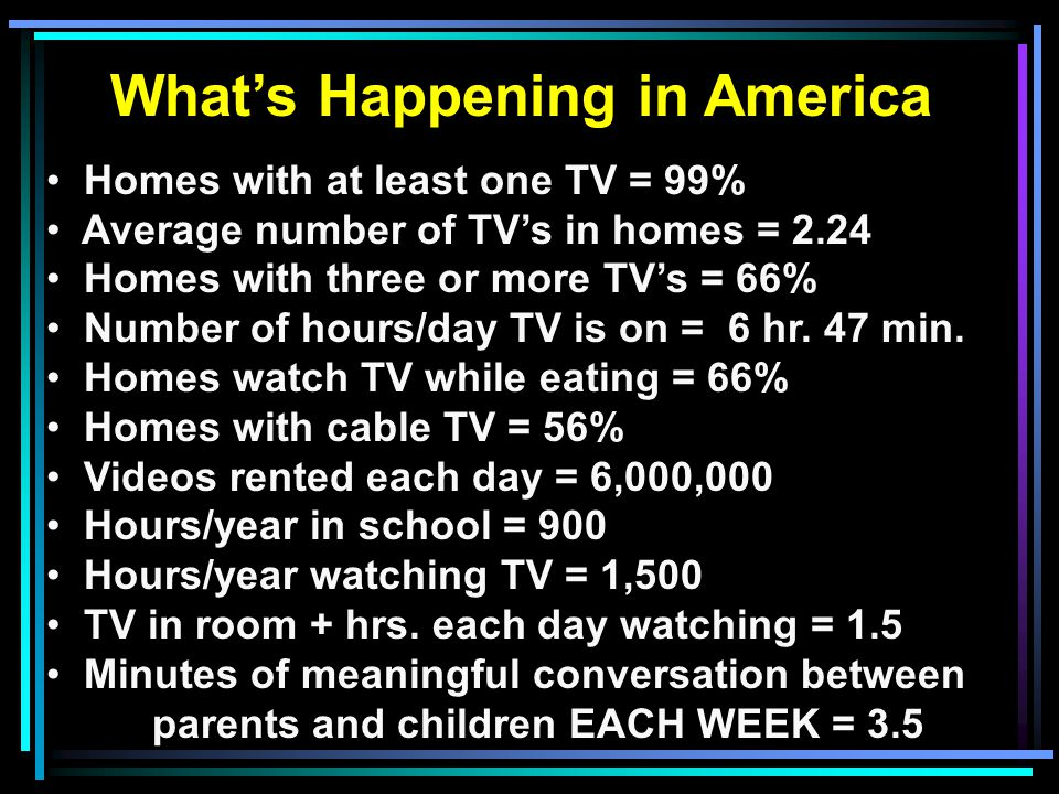 What's Happening in America Homes with at least one TV = 99% Average number of TV's in homes = 2.24 Homes with three or more TV's = 66% Number of hours/day TV is on = 6 hr.