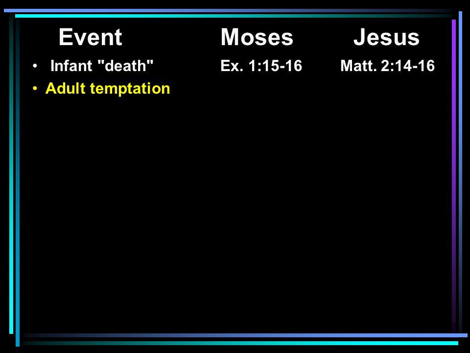 EventMoses Jesus Infant death Ex. 1:15-16 Matt. 2:14-16 Adult temptation