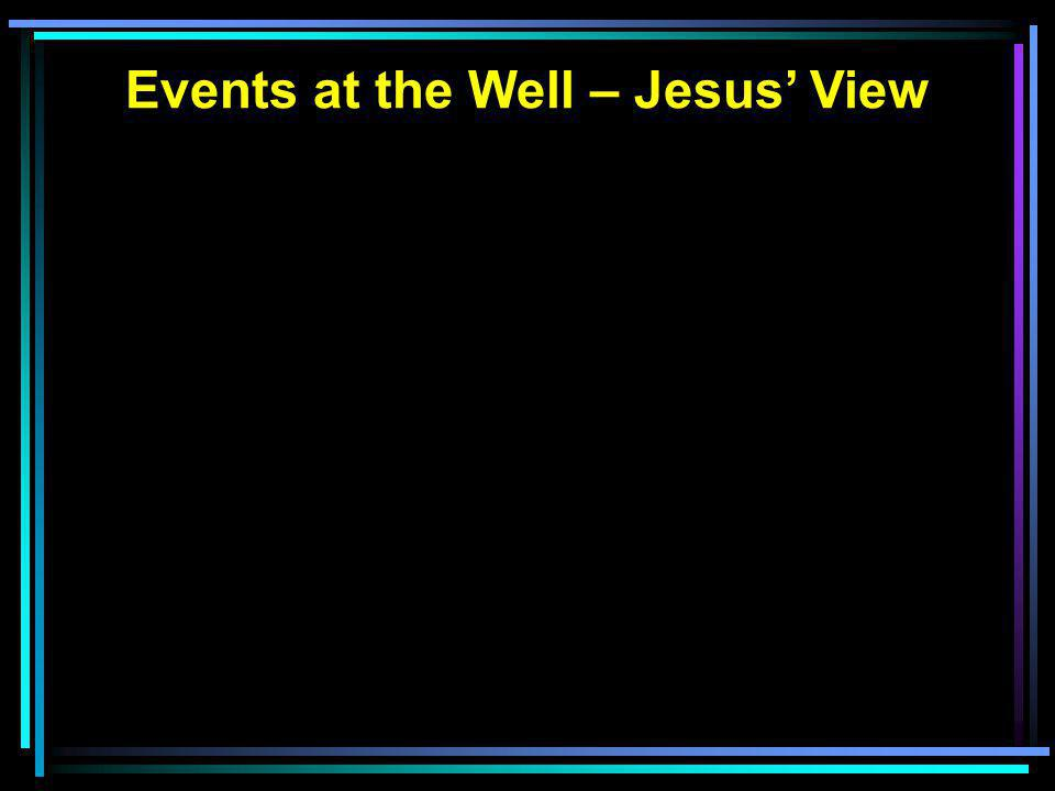 Events at the Well – Jesus' View