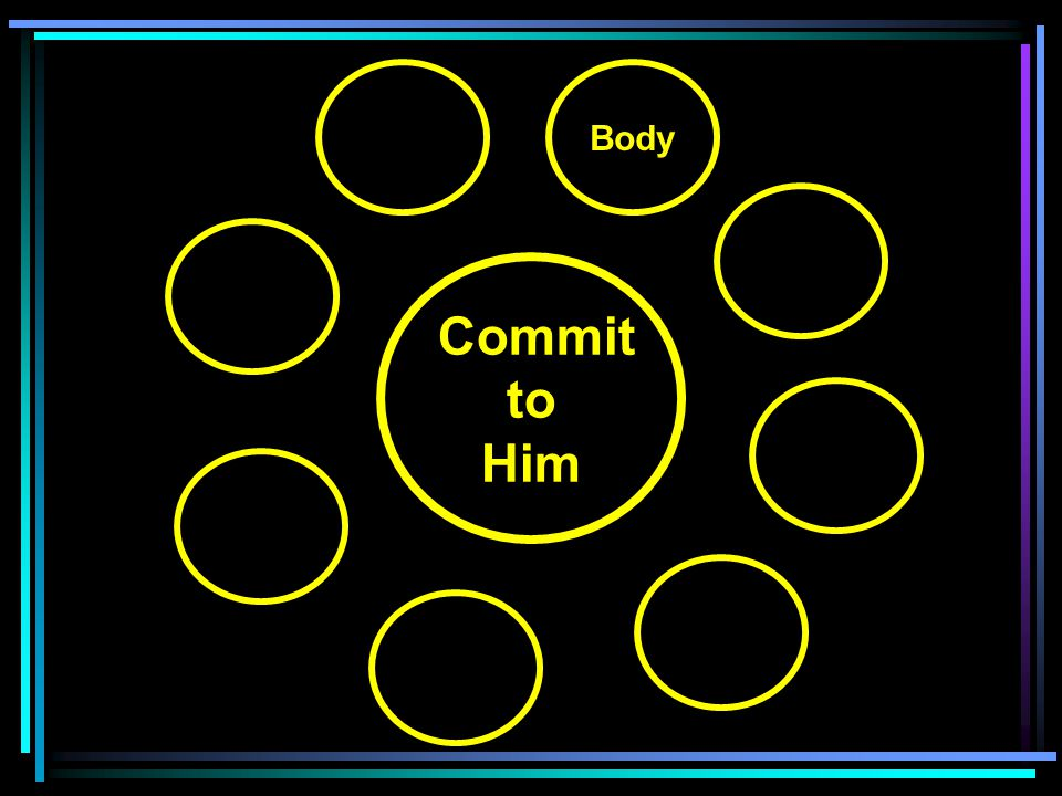 Commit to Him Body