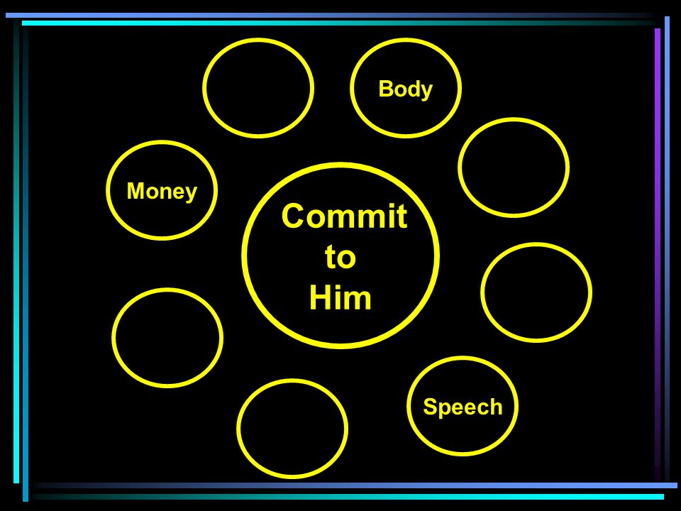 Commit to Him Body Speech Money