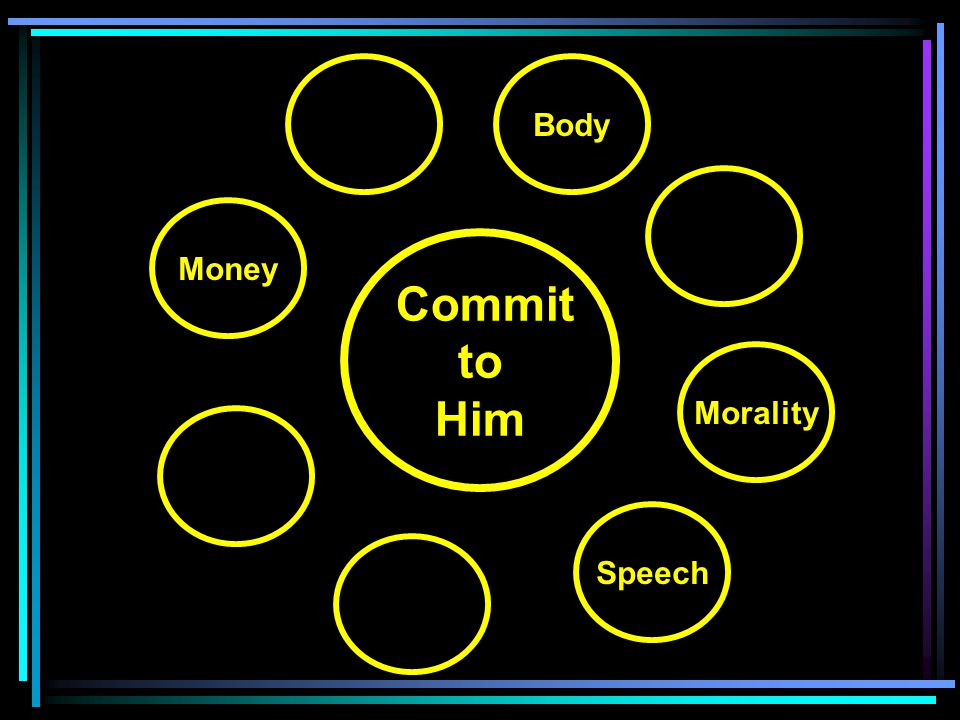 Commit to Him Body Speech Morality Money