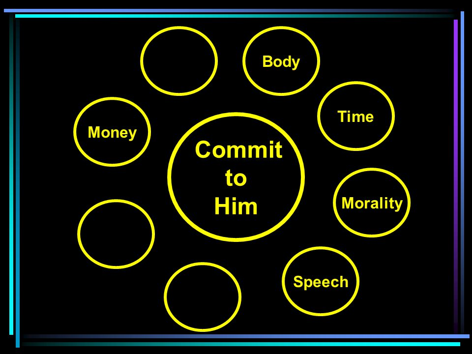 Commit to Him Body Speech Morality Time Money