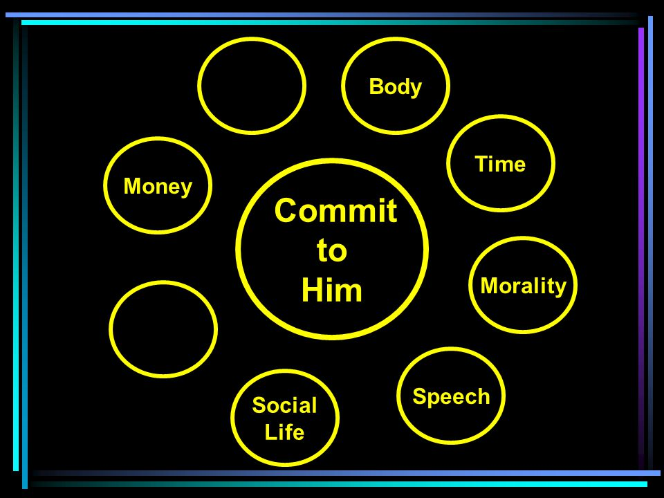 Commit to Him Body Social Life Speech Morality Time Money