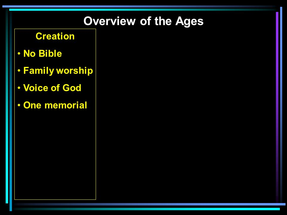 Creation No Bible Family worship Voice of God One memorial Overview of the Ages