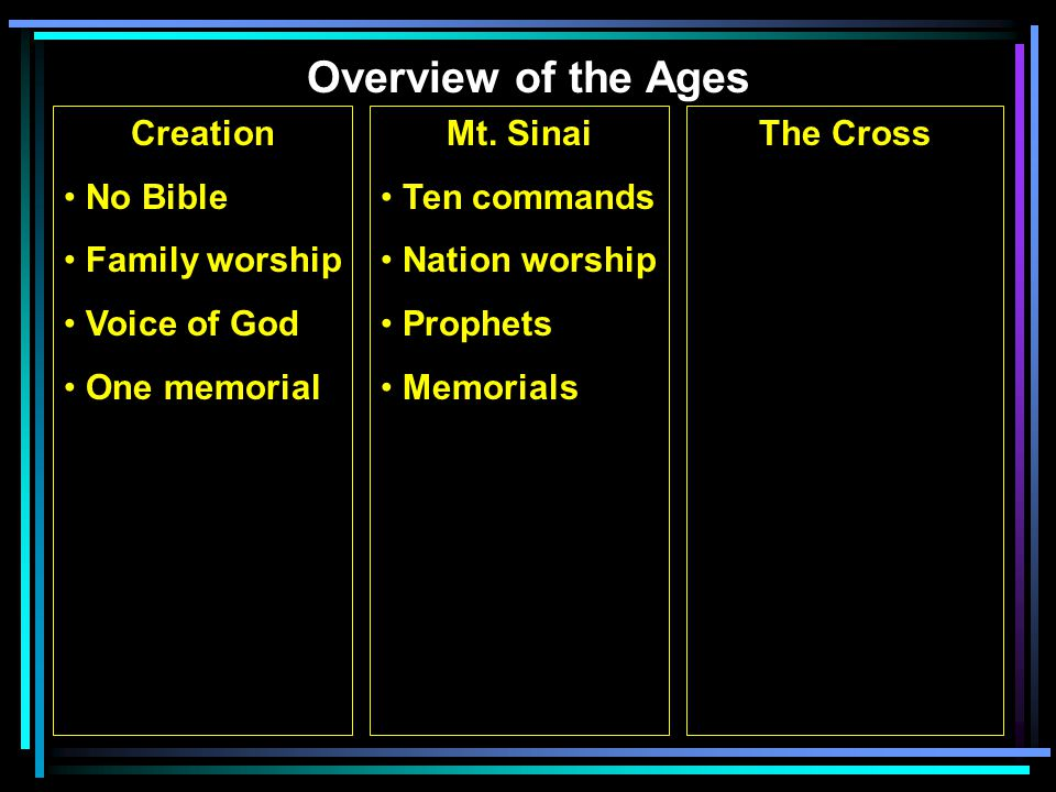 Creation No Bible Family worship Voice of God One memorial Mt.