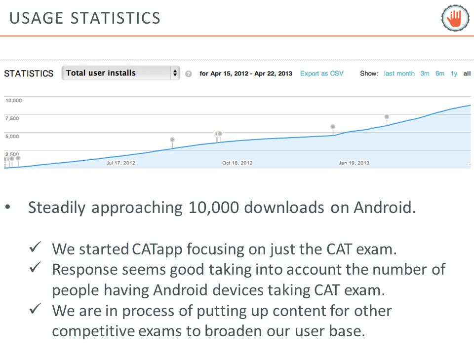 USAGE STATISTICS Steadily approaching 10,000 downloads on Android.