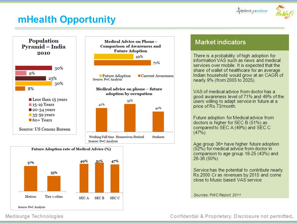 mHealth Opportunity Market indicators There is a probability of high adoption for information VAS such as news and medical services over mobile.