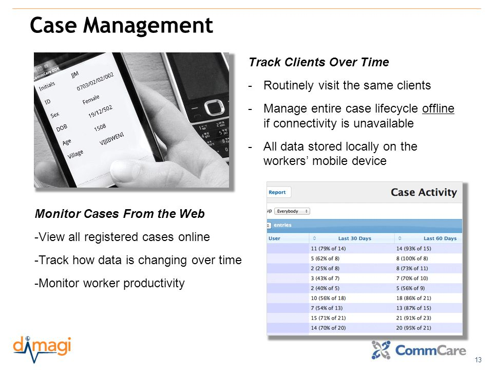 13 Case Management Track Clients Over Time -Routinely visit the same clients -Manage entire case lifecycle offline if connectivity is unavailable -All data stored locally on the workers' mobile device Monitor Cases From the Web -View all registered cases online -Track how data is changing over time -Monitor worker productivity