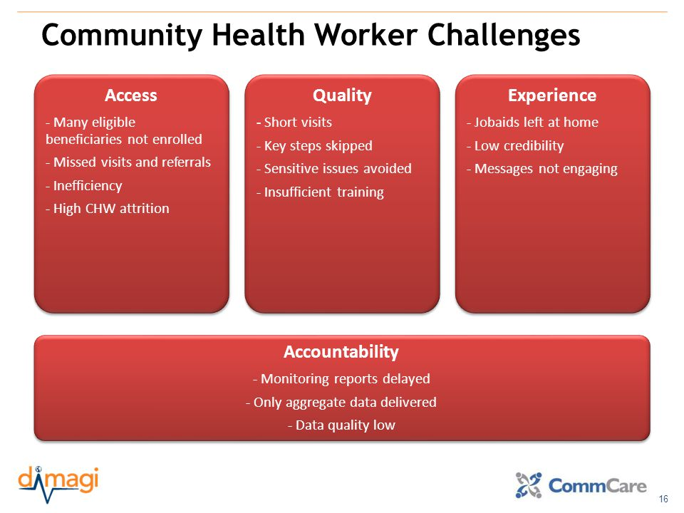 16 Community Health Worker Challenges Accountability - Monitoring reports delayed - Only aggregate data delivered - Data quality low Access - Many eligible beneficiaries not enrolled - Missed visits and referrals - Inefficiency - High CHW attrition Quality - Short visits - Key steps skipped - Sensitive issues avoided - Insufficient training Experience - Jobaids left at home - Low credibility - Messages not engaging