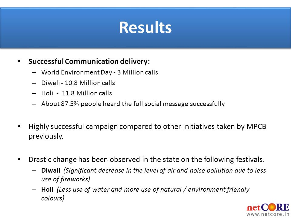 Results Successful Communication delivery: – World Environment Day - 3 Million calls – Diwali - 10.8 Million calls – Holi - 11.8 Million calls – About 87.5% people heard the full social message successfully Highly successful campaign compared to other initiatives taken by MPCB previously.