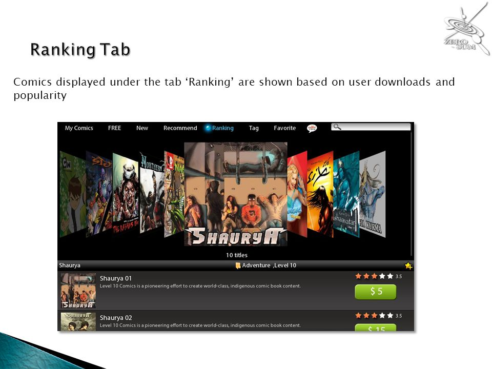 Comics displayed under the tab 'Ranking' are shown based on user downloads and popularity