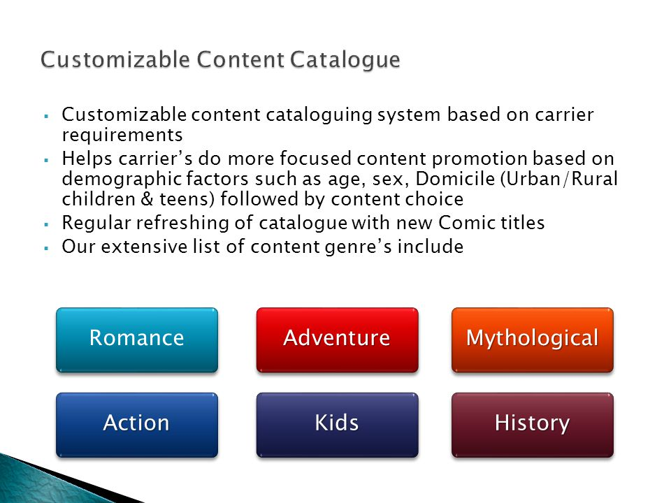  Customizable content cataloguing system based on carrier requirements  Helps carrier's do more focused content promotion based on demographic factors such as age, sex, Domicile (Urban/Rural children & teens) followed by content choice  Regular refreshing of catalogue with new Comic titles  Our extensive list of content genre's include MythologicalMythologicalAdventureAdventure Romance HistoryHistoryKidsKidsActionAction