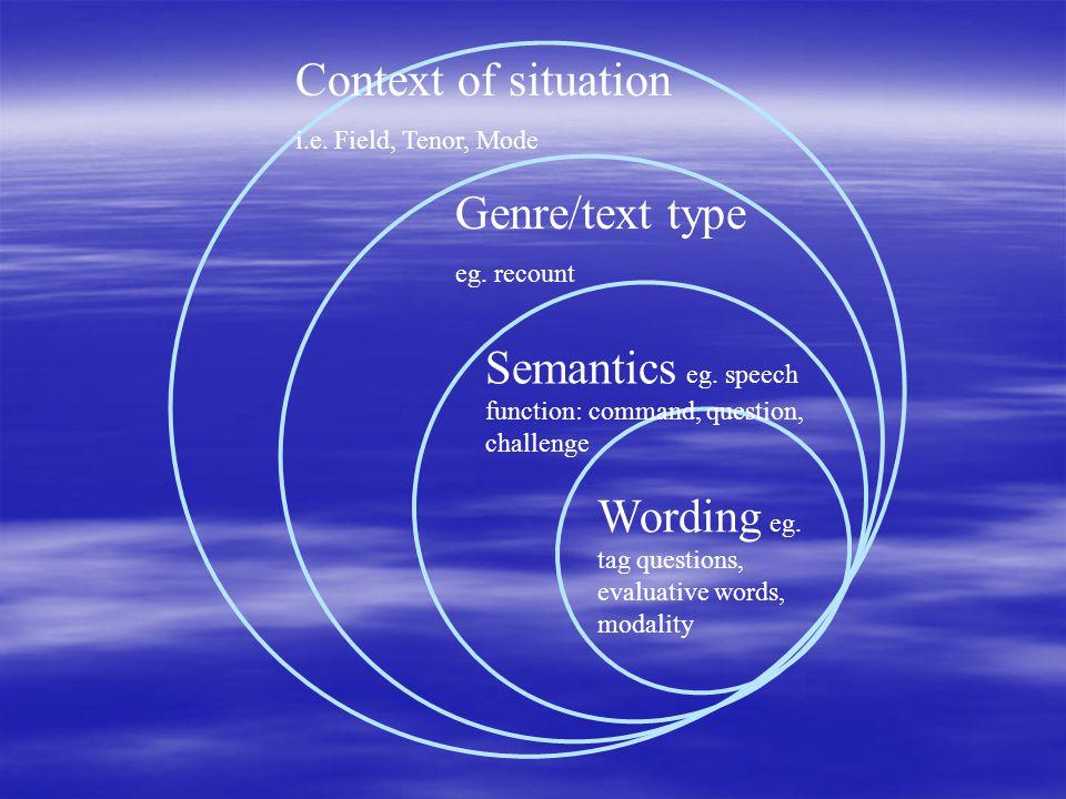 Wording eg. tag questions, evaluative words, modality Semantics eg. speech function: command, question, challenge Genre/text type eg. recount Context