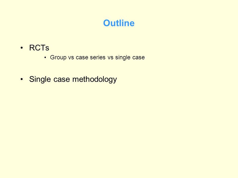 Outline RCTs Group vs case series vs single case Single case methodology