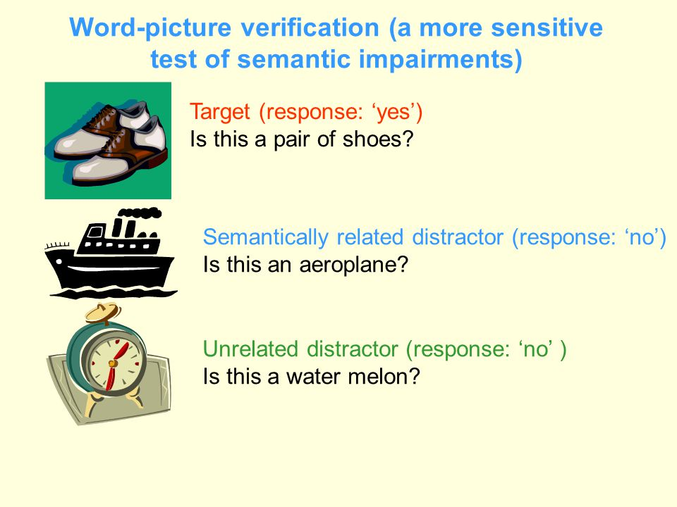 Word-picture verification (a more sensitive test of semantic impairments) Semantically related distractor (response: 'no') Is this an aeroplane? Unrel