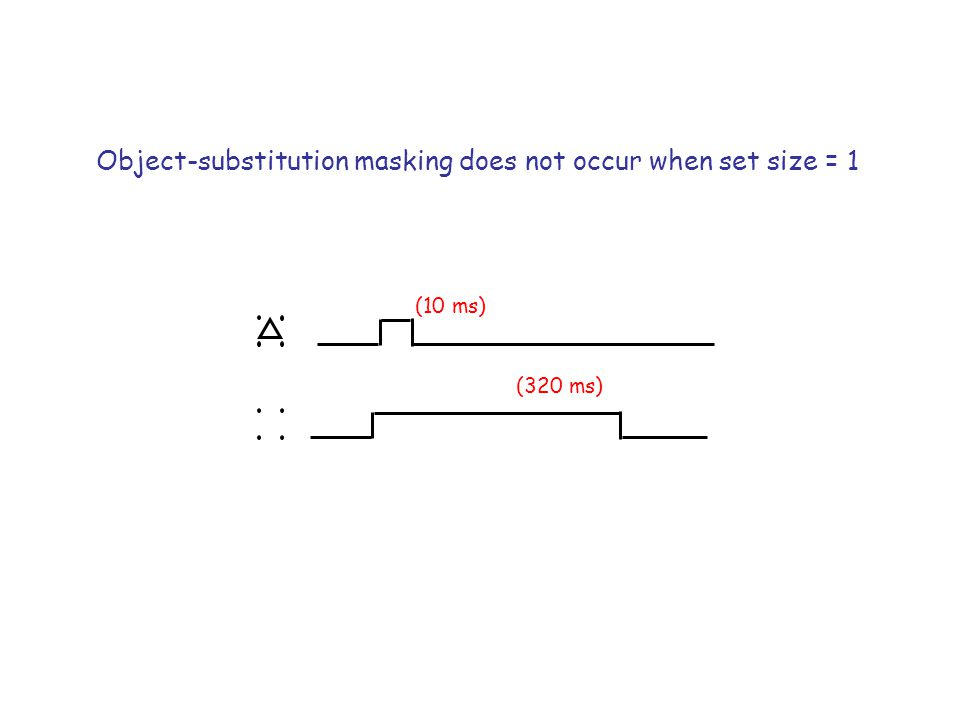 Object-substitution masking does not occur when set size = 1 (320 ms) (10 ms)