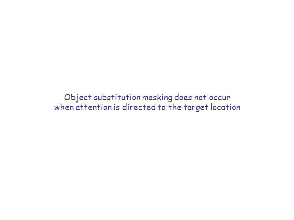 Object substitution masking does not occur when attention is directed to the target location