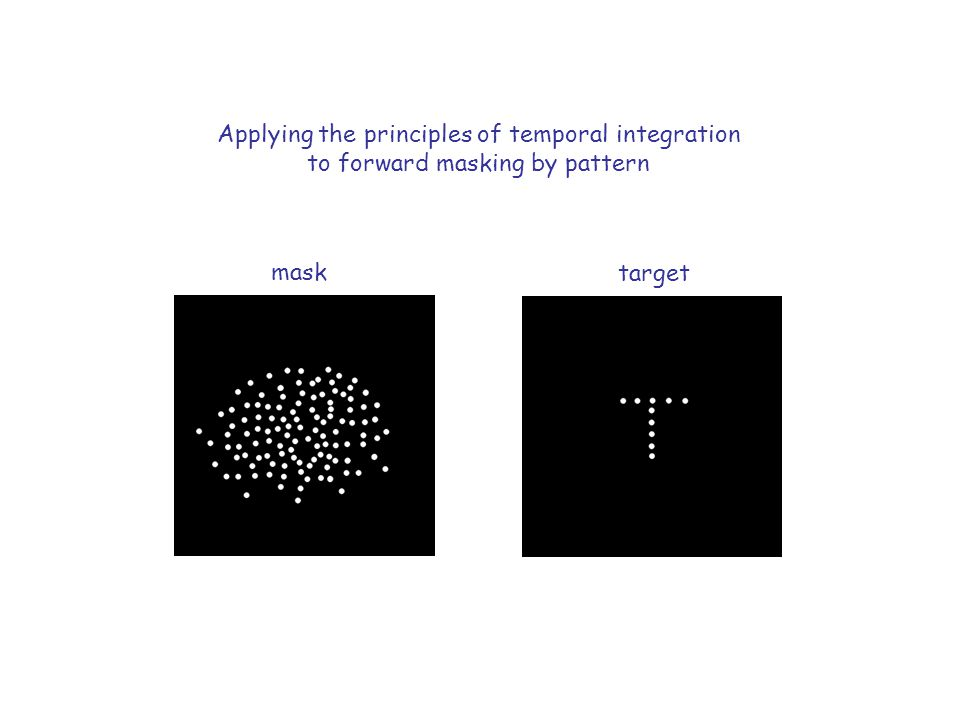 Applying the principles of temporal integration to forward masking by pattern mask target
