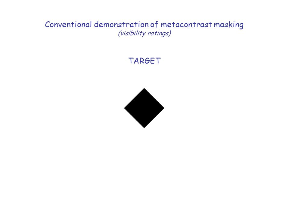 TARGET Conventional demonstration of metacontrast masking (visibility ratings)