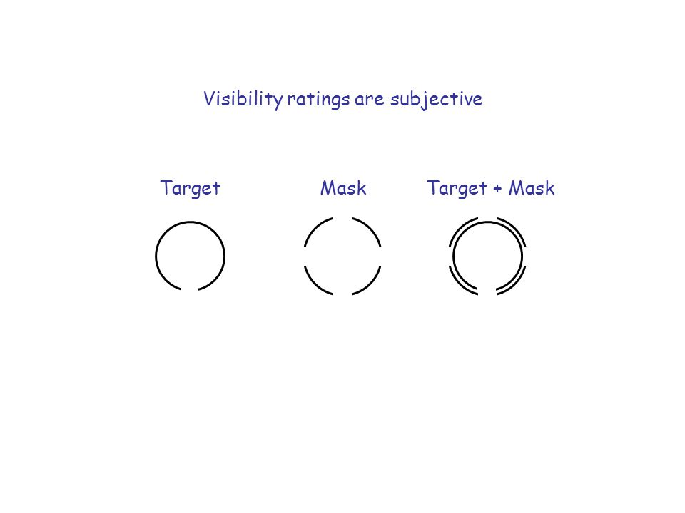 Target Mask Target + Mask Visibility ratings are subjective