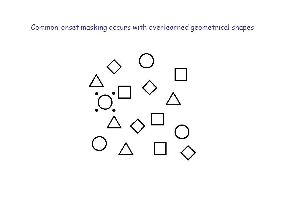 Common-onset masking occurs with overlearned geometrical shapes