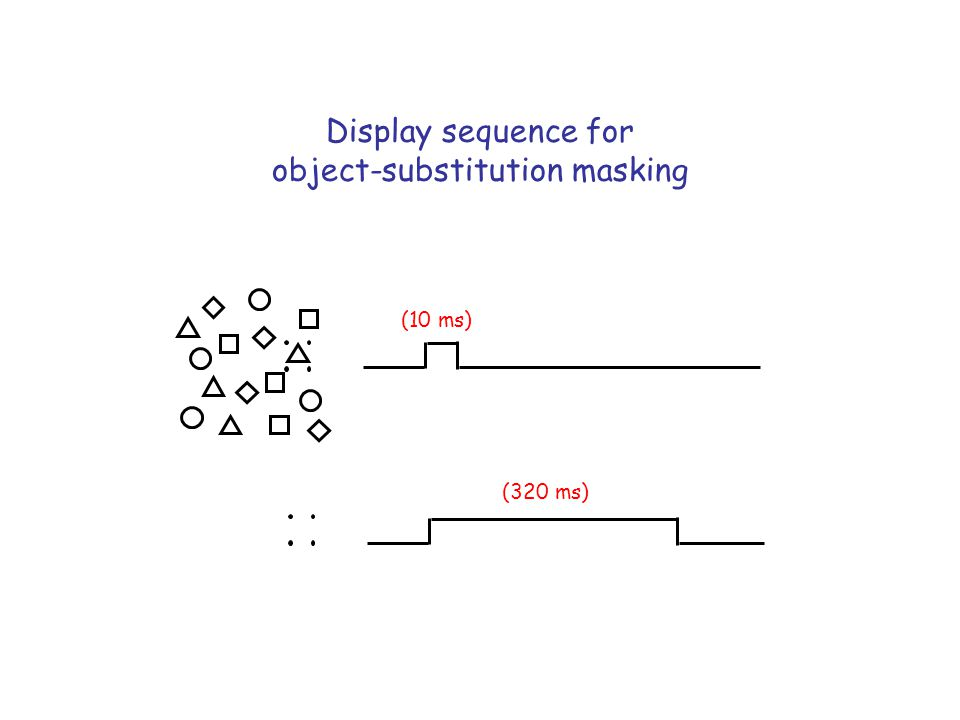 Display sequence for object-substitution masking (320 ms) (10 ms)