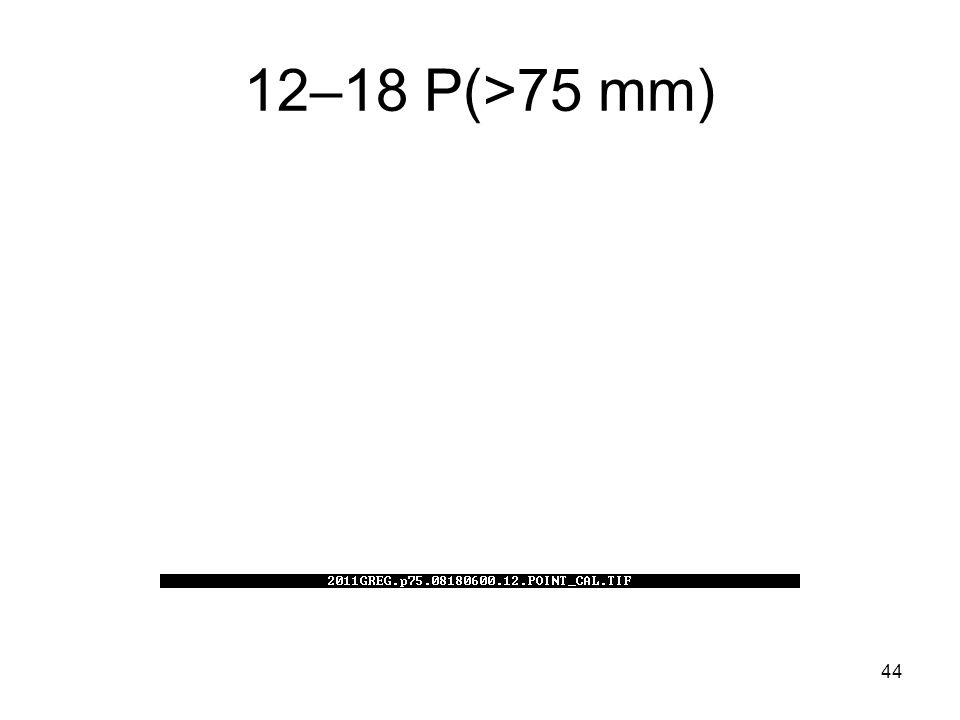 44 12–18 P(>75 mm)