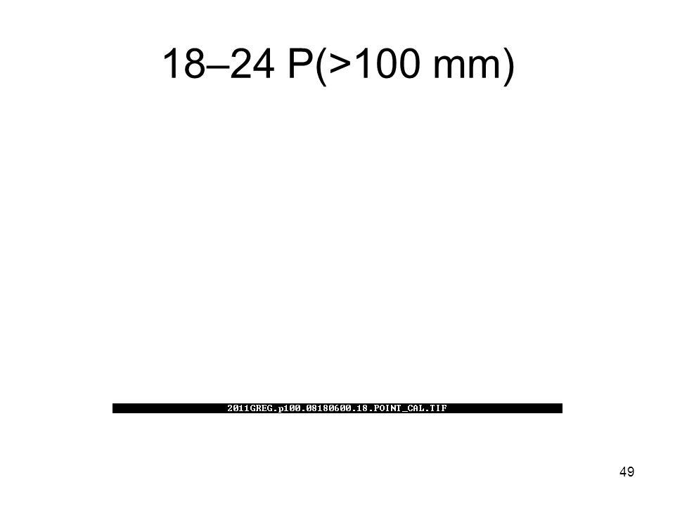 49 18–24 P(>100 mm)