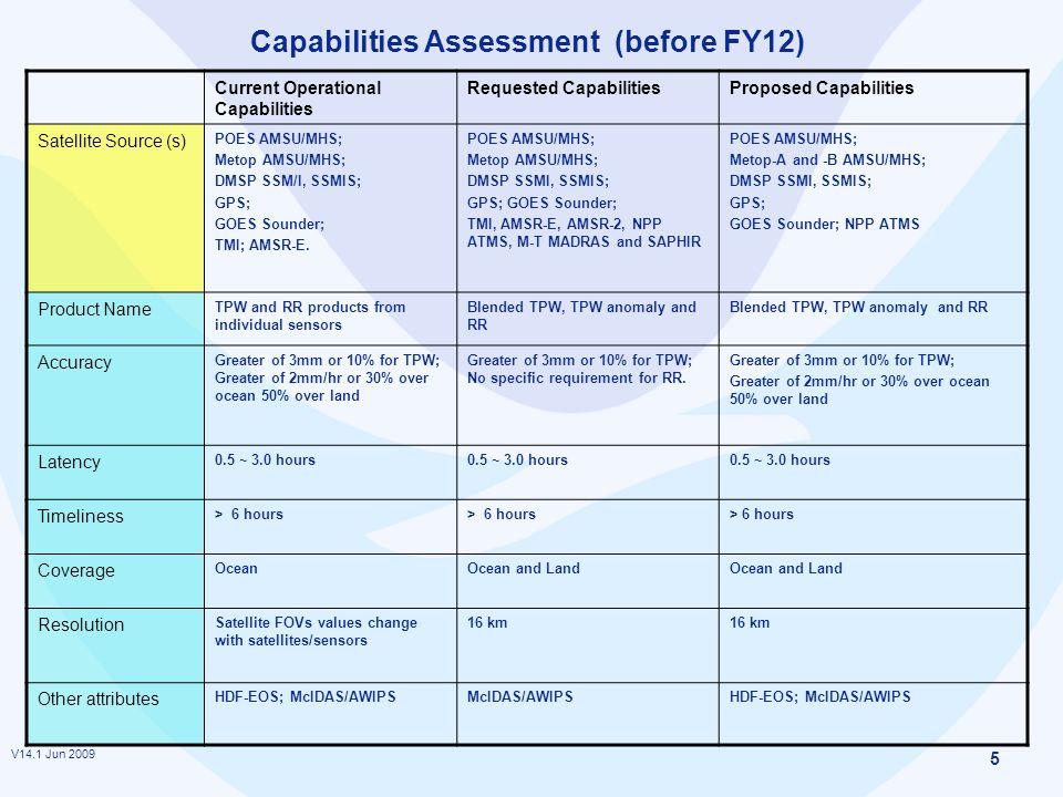 V14.1 Jun 2009 5 Capabilities Assessment (before FY12) Current Operational Capabilities Requested CapabilitiesProposed Capabilities Satellite Source (s) POES AMSU/MHS; Metop AMSU/MHS; DMSP SSM/I, SSMIS; GPS; GOES Sounder; TMI; AMSR-E.