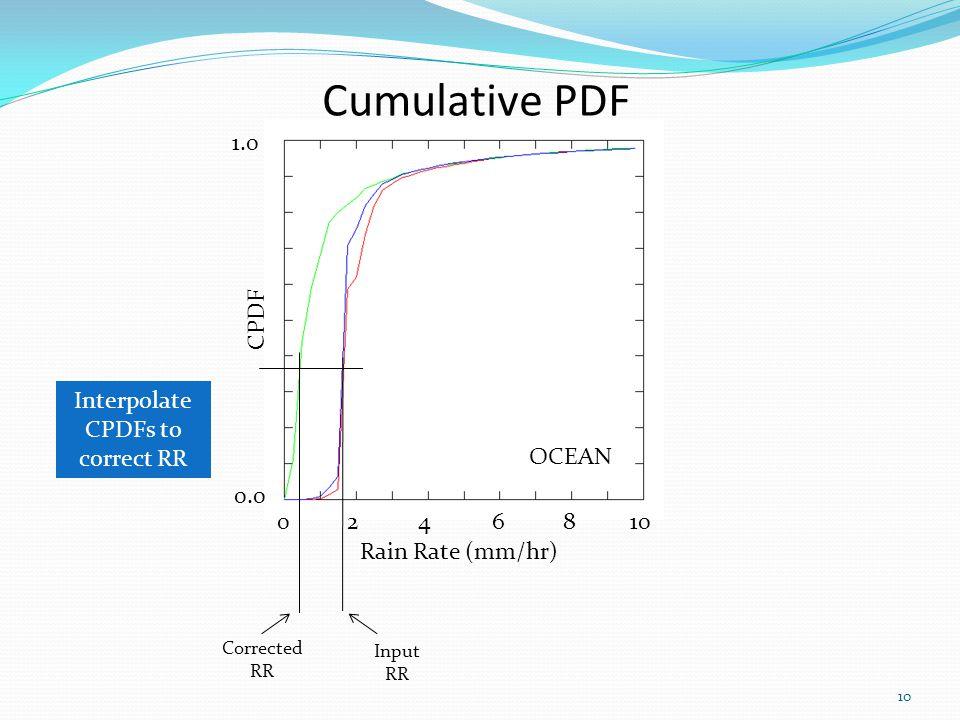 Cumulative PDF 0246810 Rain Rate (mm/hr) OCEAN CPDF 0.0 1.0 Input RR Corrected RR Interpolate CPDFs to correct RR 10