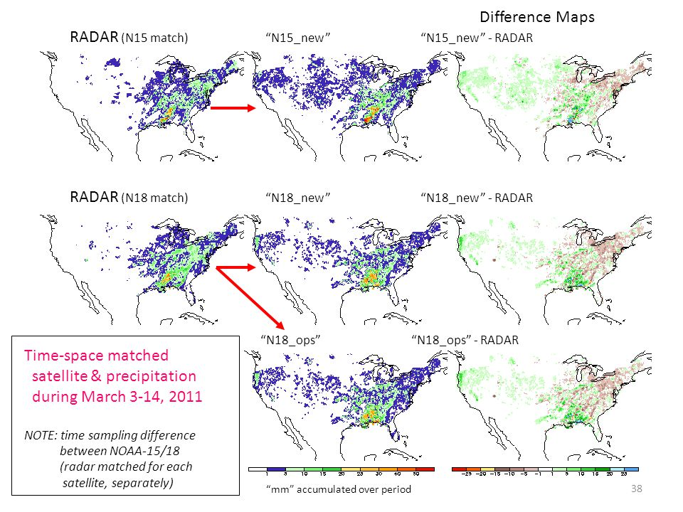 RADAR (N15 match) N15_new N15_new - RADAR RADAR (N18 match) N18_new N18_new - RADAR N18_ops N18_ops - RADAR Time-space matched satellite & precipitation during March 3-14, 2011 NOTE: time sampling difference between NOAA-15/18 (radar matched for each satellite, separately) mm accumulated over period Difference Maps 38
