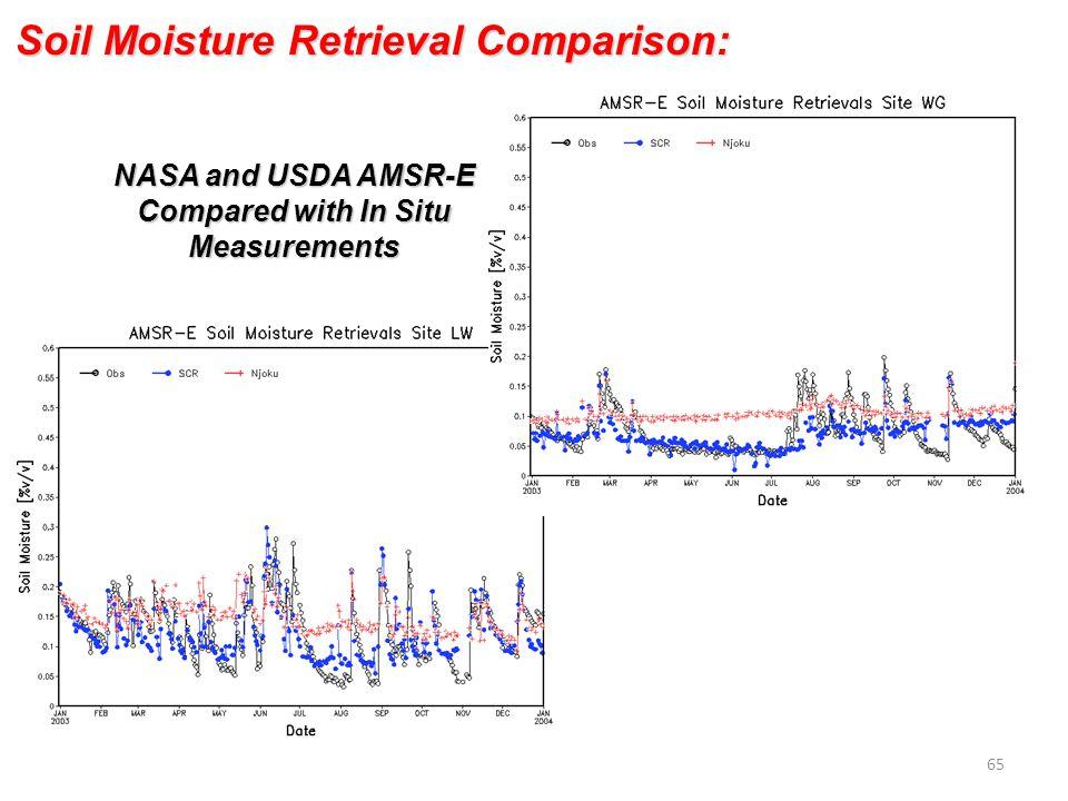 NASA and USDA AMSR-E Compared with In Situ Measurements Soil Moisture Retrieval Comparison: 65