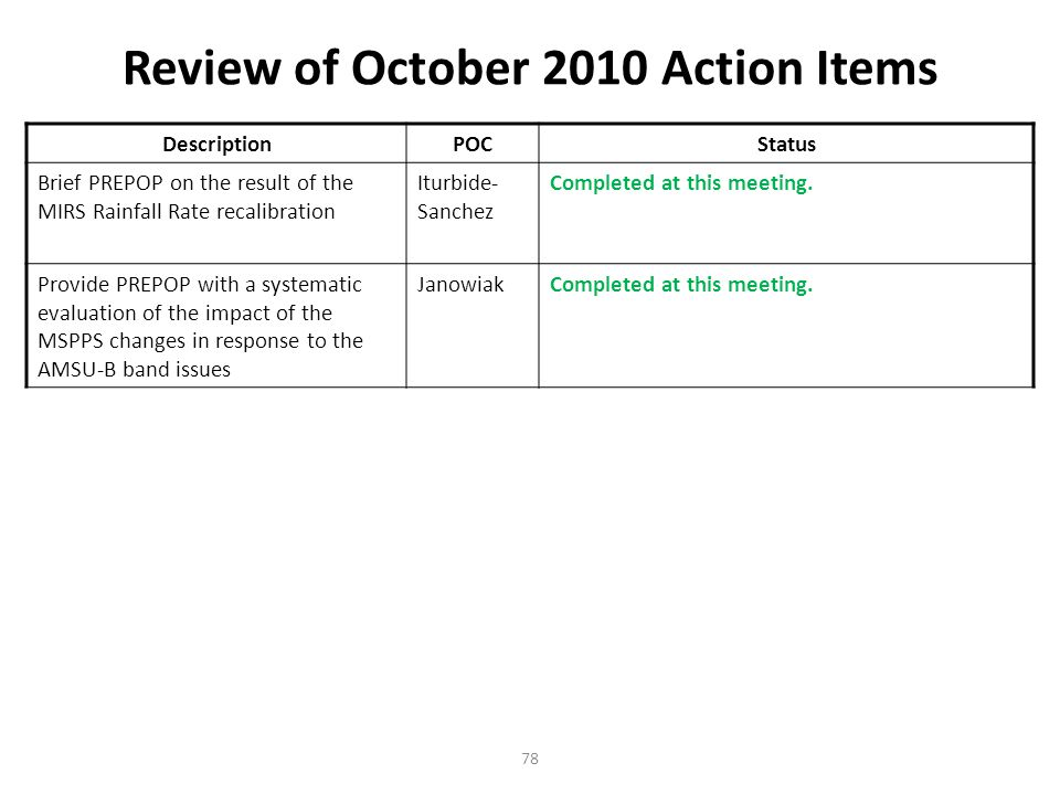 78 Review of October 2010 Action Items DescriptionPOCStatus Brief PREPOP on the result of the MIRS Rainfall Rate recalibration Iturbide- Sanchez Completed at this meeting.