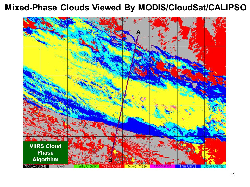 14 VIIRS Cloud Phase Algorithm B A Mixed-Phase Clouds Viewed By MODIS/CloudSat/CALIPSO