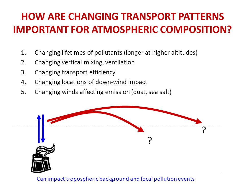 HOW ARE CHANGING TRANSPORT PATTERNS IMPORTANT FOR ATMOSPHERIC COMPOSITION.
