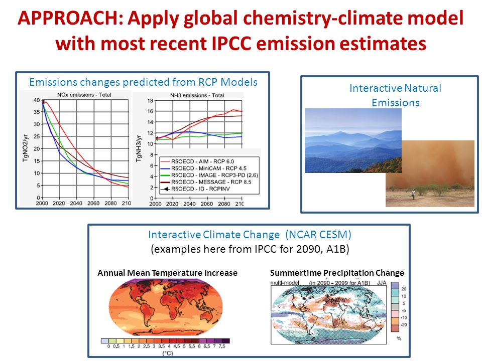 RCP EMISSIONS SPECIATED FOR USE IN CESM (example for year 2000) RCP45CAM BC5.154.67 BIGALK120.21223.67 BIGENE4.857.16 C10H16-- C2H23.293.45 C2H47.736.73 C2H5OH2.845.38 C2H63.347.56 C3H63.462.78 C3H83.868.07 CH2O3.180.96 CH3CHO1.232.14 CH3CN0.890.72 CH3COCH31.100.30 CH3COOH5.096.63 CH3OH1.970.42 CO609.45600.69 HCN1.761.00 HCOOH3.906.63 ISOP-- MEK1.371.26 NH337.3348.97 NO68.4161.08 OC12.7016.17 SO2103.79130.71 TOLUENE93.57117.1 Standard emissions = POET Contact Maria Val Martin if interested (mval@atmos.colostate.edu)