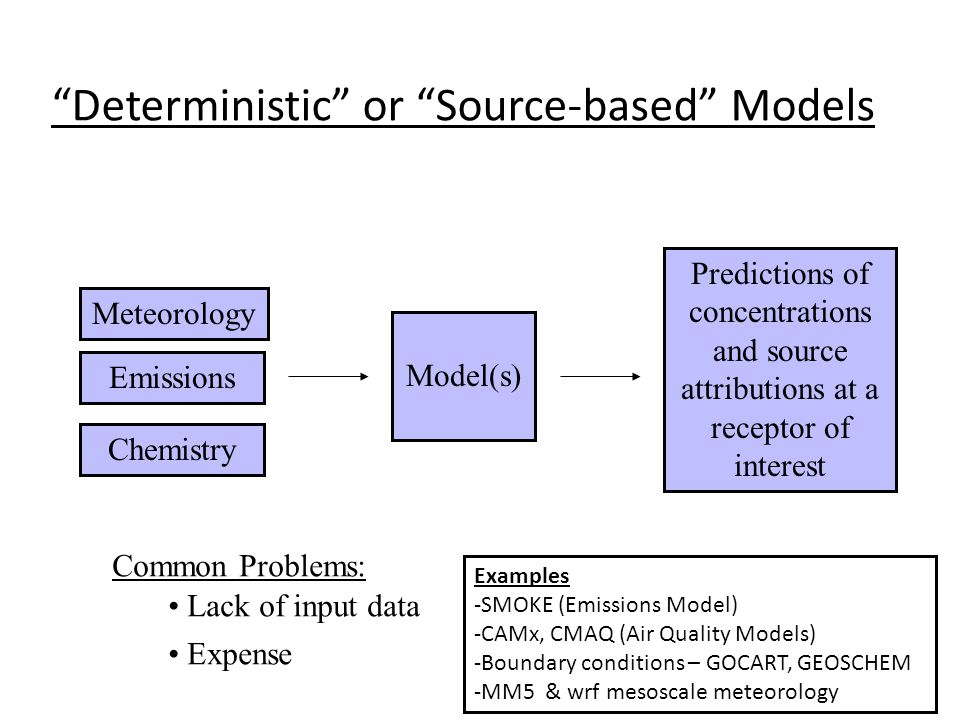 Deterministic or Source-based Models Model(s) Emissions Chemistry Meteorology Predictions of concentrations and source attributions at a receptor of interest Common Problems: Lack of input data Expense Examples -SMOKE (Emissions Model) -CAMx, CMAQ (Air Quality Models) -Boundary conditions – GOCART, GEOSCHEM -MM5 & wrf mesoscale meteorology