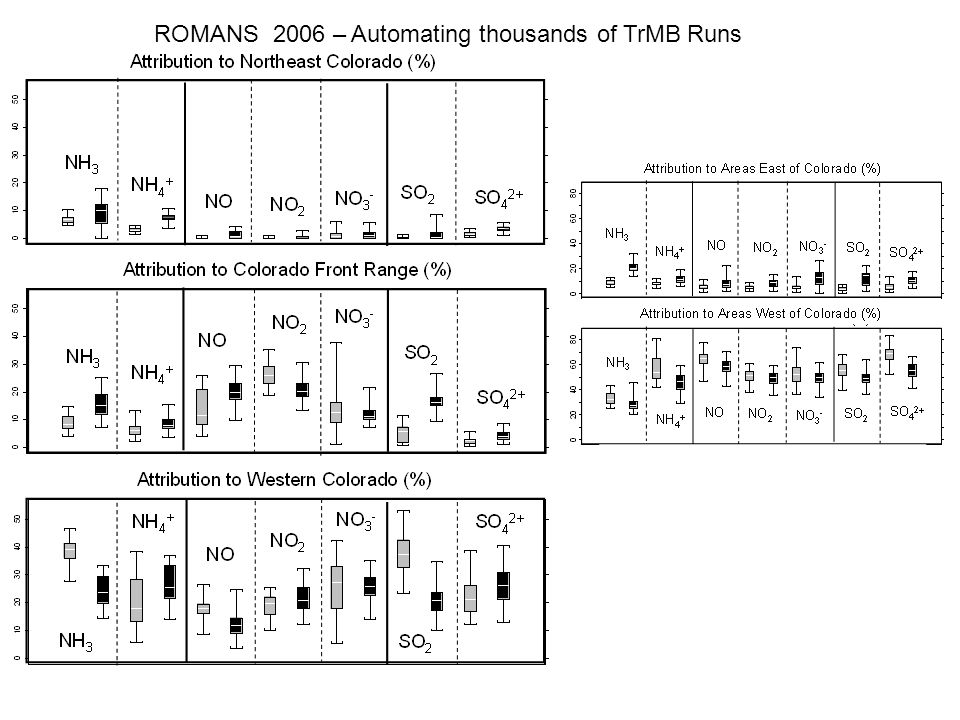 ROMANS 2006 – Automating thousands of TrMB Runs