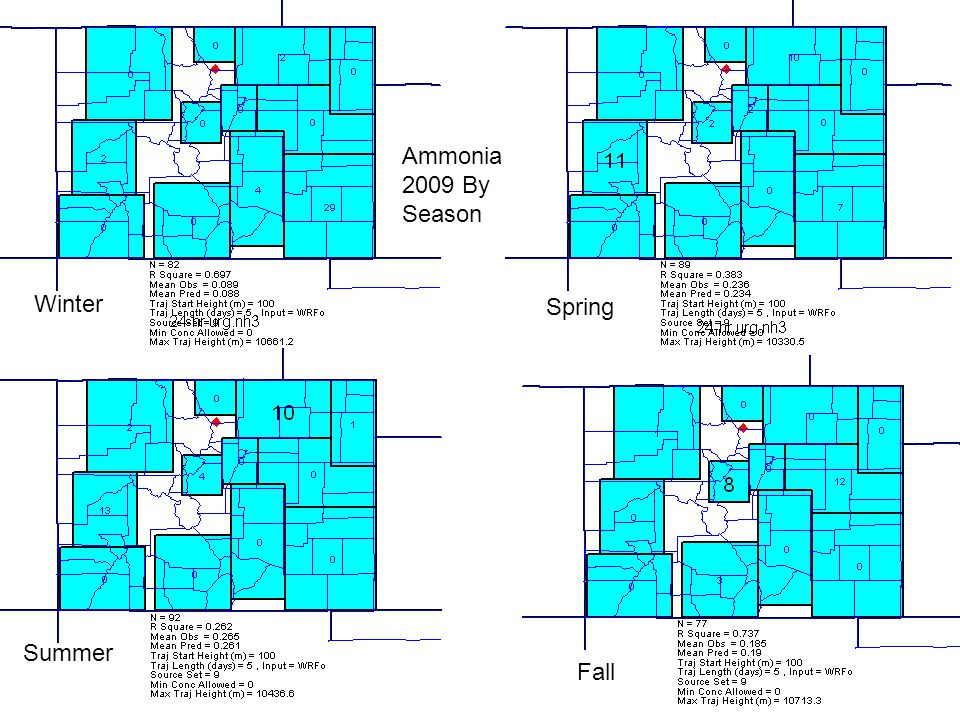 Ammonia 2009 By Season Winter Spring Summer Fall