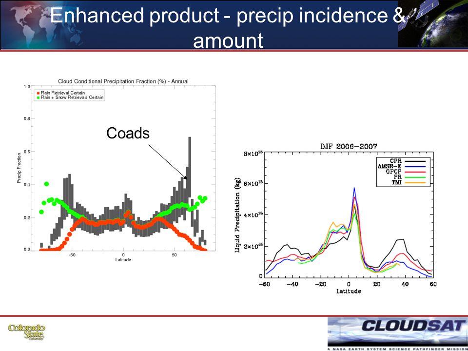 10 Enhanced product - precip incidence & amount Coads