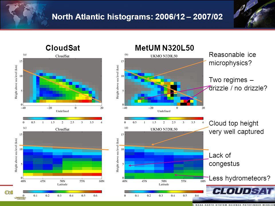 19 North Atlantic histograms: 2006/12 – 2007/02 CloudSatMetUM N320L50 Two regimes – drizzle / no drizzle.